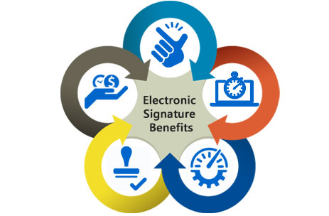 electronic signature benefits